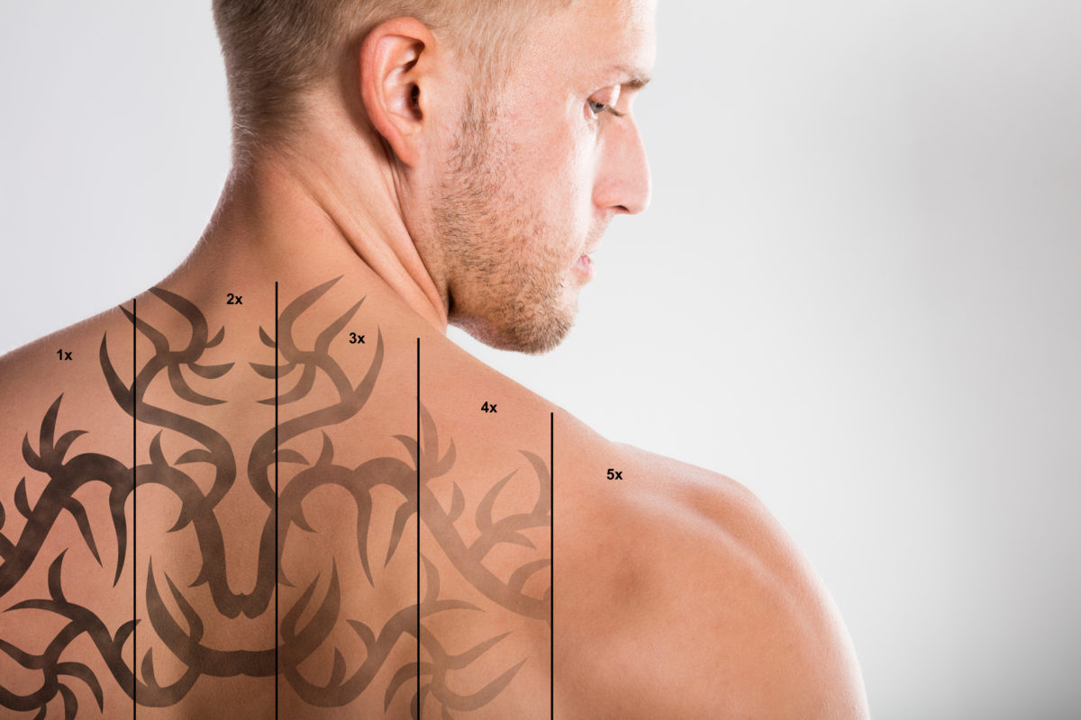 shutterstock 571667101 showing the concept of Cosmetic Dermatology